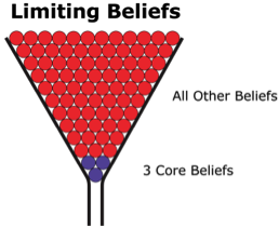 limiting-beliefs1