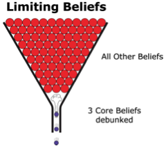 limiting-beliefs2