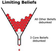 limiting-beliefs3